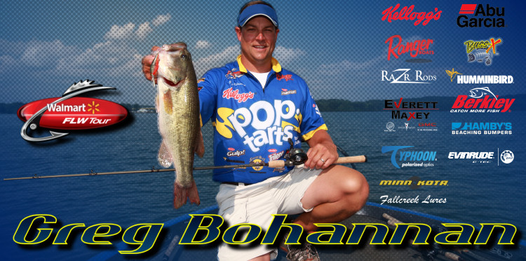 Pro Bass Fisherman Salary and Job Description > Interviews